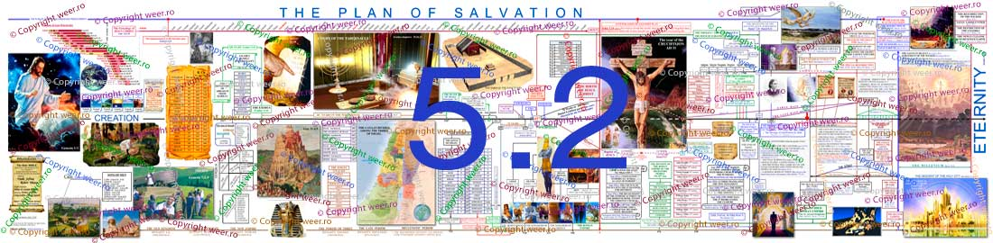 PLAN-OF-SALVATION-5.2-WEB